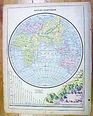 Antique Map Solar System/eastern Hemisphere 1902
