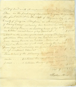 1815 Inventory Of Land & Slaves In Grayson County, Virginia
